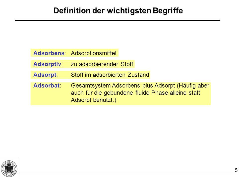 6 homogen heterogen mehrschichtig Adsorptionsgrenzfilm Adsorptiv Adsorpt (einschichtig) (Sorbend, Sorbat, Adsorbat) Grenzfläche aktive Zentren Adsorption Desorption siehe (b) Adsorptiv Adsorbenskorn Grenzfilm Adsorbens feste Phase Adsorbat(phase) Adsorption (exotherm) Desorption (endotherm) Gasphase Trägergas Gasphase Wichtigste Begriffe der Adsorption/Desorption am Beispiel von Gasen bzw.