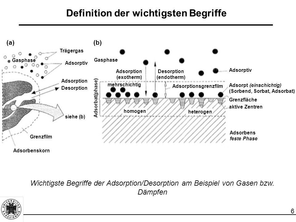 7 Prinzip einer Adsorptionsanlage Vereinfachtes Fließbild einer typischen Festbettadsorberanlage Quasi kontinuierliches Verfahren:  Adsorption im oberen Teil des Festbettes unter Wärmeabgabe.