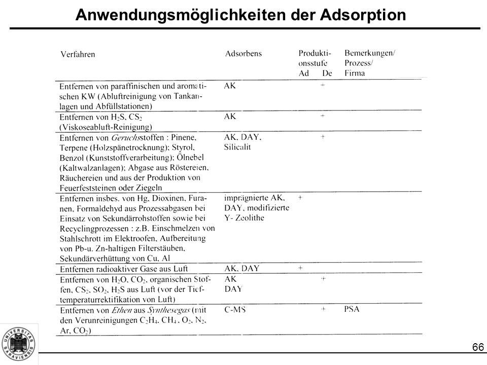 67 Anwendungsmöglichkeiten der Adsorption