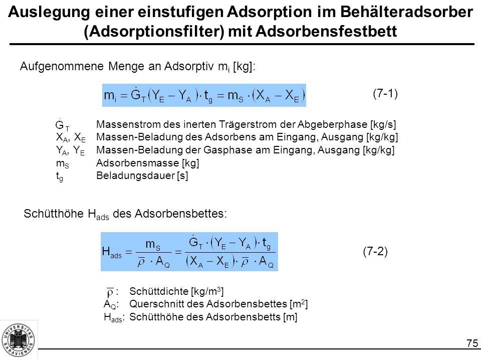 76 Auslegung einer einstufigen Adsorption im Behälteradsorber (Adsorptionsfilter) mit Adsorbensfestbett Für A Q -Bestimmung  Auswahl von Gasbelastungsfaktor F: F:Gasbelastungsfaktor w g :Geschwindigkeit des Gasgemisches (auf den leeren Adsorberquerschnitt A Q bezogen (Leerrohrgeschwindigkeit)) [m/s] :Schüttdichte [kg/m³] (7-3) F  w g  A Q