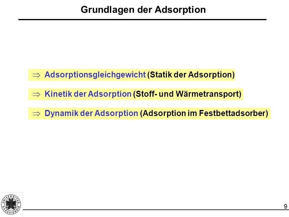 10 Gliederung 1Einleitung 2Grundlagen der Adsorption 2.1Adsorptionsgleichgewicht (Statik der Adsorption) 2.2Kinetik der Adsorption (Stoff- und Wärmetransport) 2.3Dynamik der Adsorption (Adsorption im Festbettadsorber) 3Bauformen von Adsorbern 4Charakterisierung von Adsorbentien 5Technische Adsorbentien 6Regenerierung, Reaktivierung und Entsorgung von Adsorbentien 7Auslegung von Adsorbern 8Großtechnische Anwendungsbeispiele