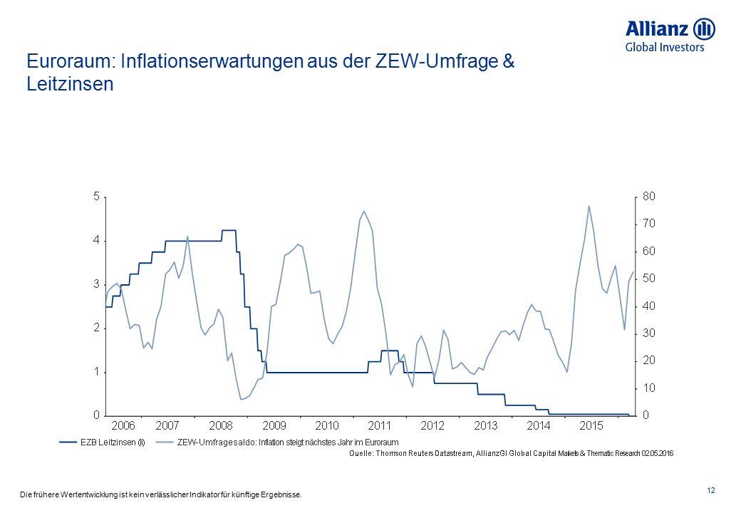 2 Staatsanleihen