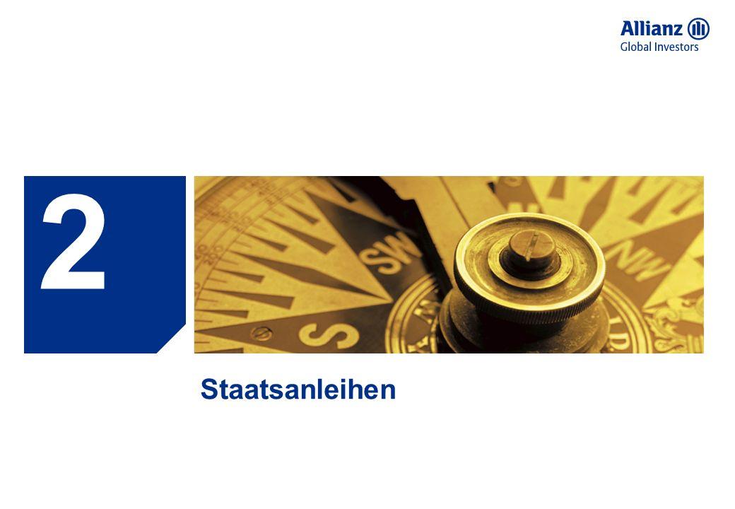 Renditestrukturkurve im Euroraum: Aktuell und vor 2 Jahren 14.....