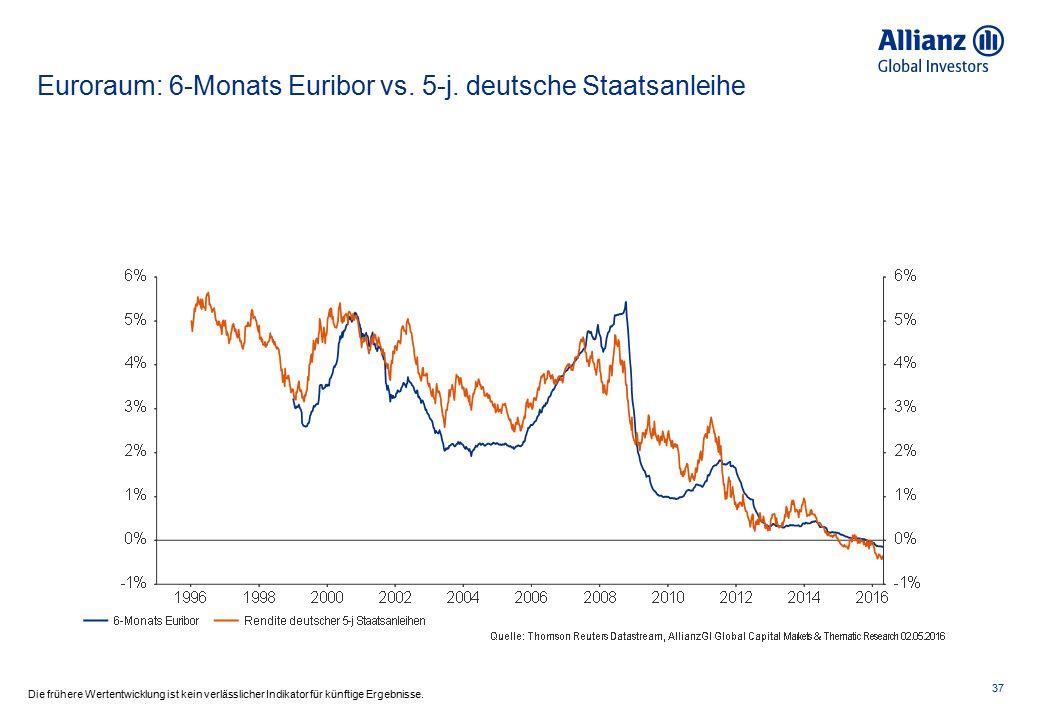 3 Unternehmensanleihen