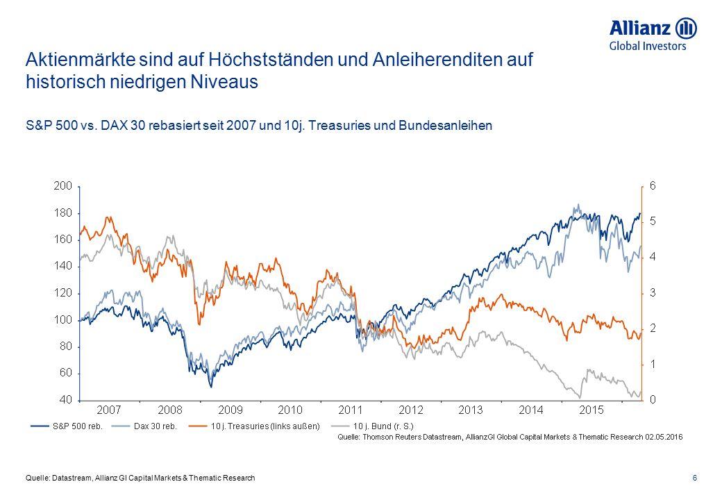 7 Zentralbanken sind die wichtigsten Player an den Märkten für Staatsanleihen 10 year real bond yields US Treasuries and German Bunds (in %) (10-jährige Bunds und US-Treasuries, real, in %; -30 Jahre) Quelle: Datastream; Allianz Global Investors.