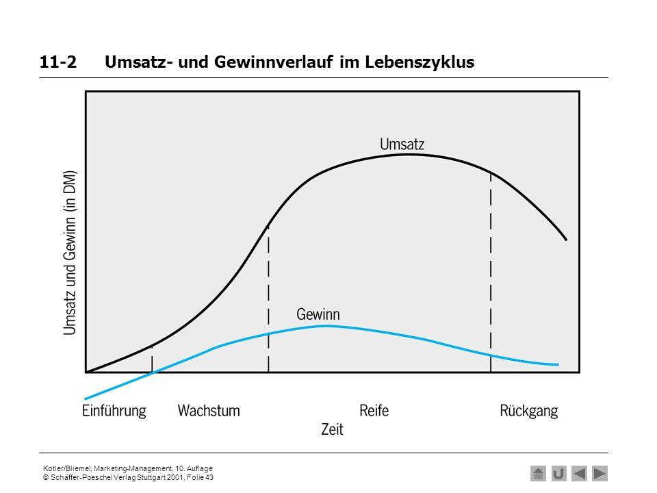 Kotler/Bliemel, Marketing-Management, 10.
