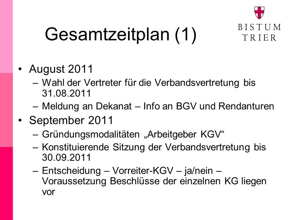 Gesamtzeitplan (2) Oktober bis Dezember 2011 –Haushaltsplanerstellung in der Rendantur, Haushaltsplanberatung in der Verbandsvertretung und Haushaltsplanverabschiedung