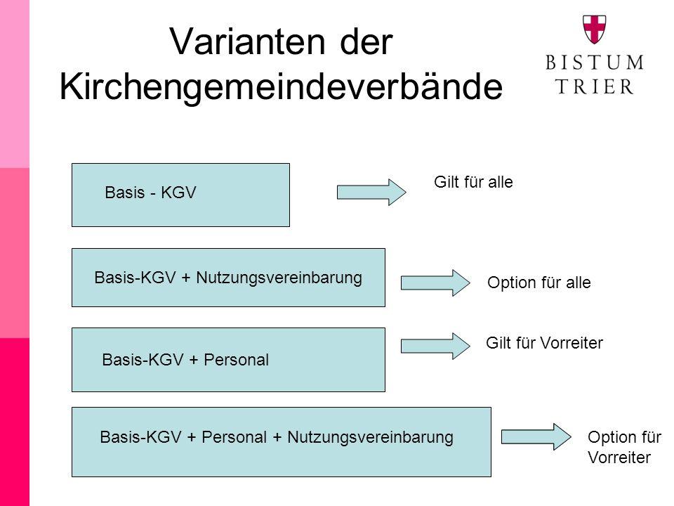 HH-Planerstellung Basis - KGV KGV-O § 2 (1)- Verwaltungskosten des KGV - pastorale Planungen des Pfarreienrates (für HH 2012 ausgesetzt) (2) Weiterleitung der Mittel für Gebäudeunterhalt, Bewirtschaftung an KG Woher kommt das Geld.