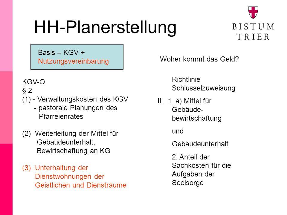 HH-Planerstellung Basis – KGV + Personal KGV-O § 2 (1)- Verwaltungskosten des KGV - pastorale Planungen des Pfarreienrates (2) Weiterleitung der Mittel für Gebäudeunterhalt, Bewirtschaftung an KG (4)Personalbewirtschaftung (5) Personaleinsatz (6)Übernahmevertrag Woher kommt das Geld.