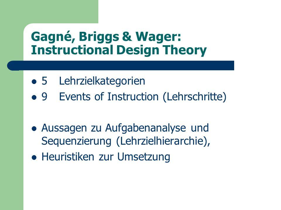 Gagné, Briggs & Wager: 5 Lehrzielkategorien Sprachlich repräsentiertes Wissen Kognitive Fähigkeiten Kognitive Strategien Einstellungen Motorische Fähigkeiten