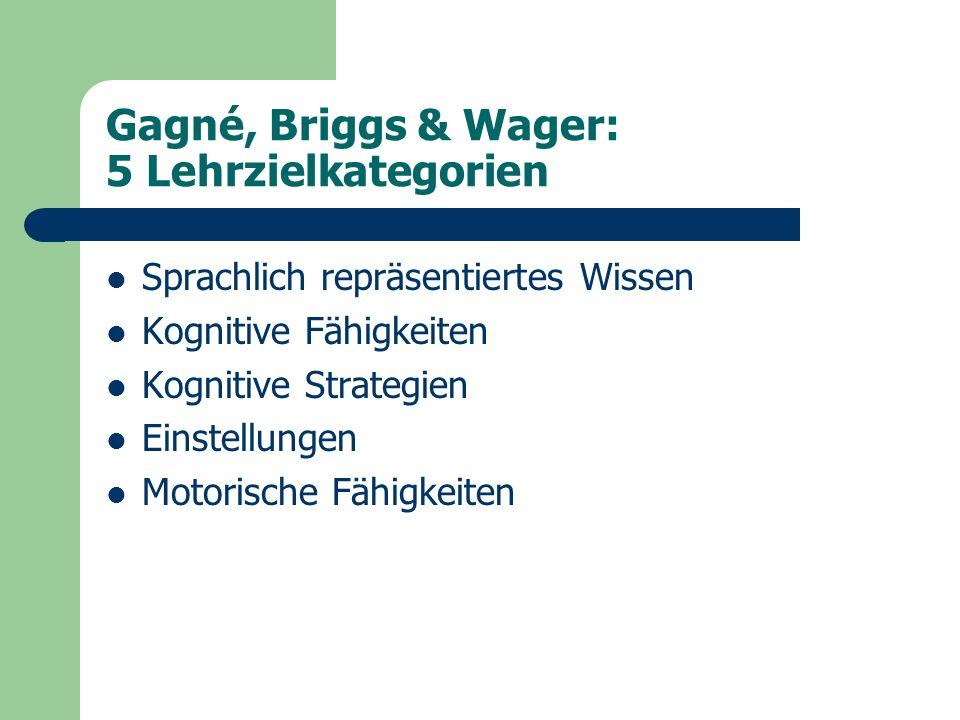 Gagné, Briggs & Wager: 9 Events of Instruction Aufmerksamkeit gewinnen Informieren über Lehrziele Vorwissen aktivieren Darstellung des Lehrstoffs mit den charakteristischen Merkmalen Lernen anleiten Ausführen/Anwenden lassen Informative Rückmeldung geben Leistung kontrollieren und beurteilen Behalten und Transfer sichern