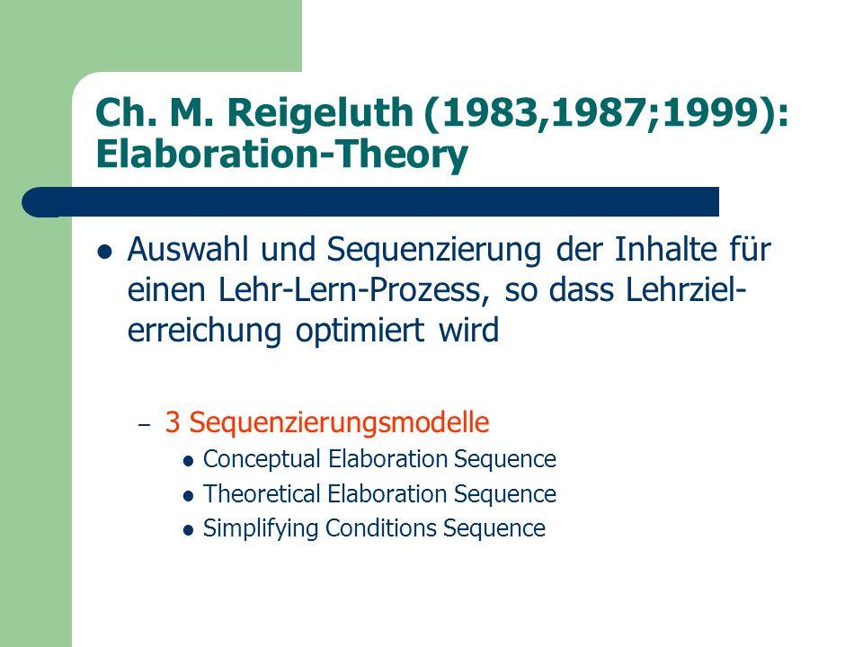 John Keller (1983, 1987, 1988): Instructional Design Theory of Motivating ARCS – Modell Attention (Aufmerksamkeit gewinnen) Relevance (Relevanz vermitteln) Confidence (Erfolgszuversicht fördern) Satisfaction (Zufriedenheit durch gerechte Bewertung und angemessene Rückmeldungen)