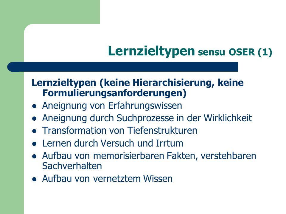 Lernzieltypen sensu OSER (2) Betrachtendes Lernen, Meditative Versenkung Lernen lernen Automatisierung Transformation affektiver Erregung Bindungsentwicklung durch sozialen Verhaltensaustausch Wertwandel, Wertklärung Konstruktion eigener Vernetzungen Herstellen von Konsens