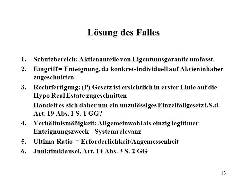 14 Vereinigungs- und Koalitionsfreiheit: Anwendungsbereich Vereinigungen, Art.