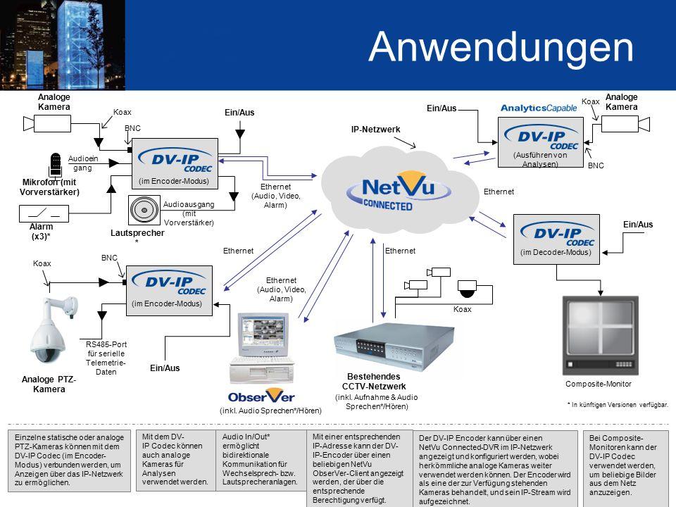 NetVu ObserVer Der DV-IP Codec ist voll kompatibel mit NetVu ObserVer (im Encoder-Modus).