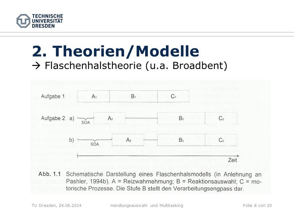  Modell der zentralen Kapazität  Theorie der multiplen Ressourcen (Wickens) TU Dresden, 24.06.2014Handlungsauswahl und MultitaskingFolie 9 von 20