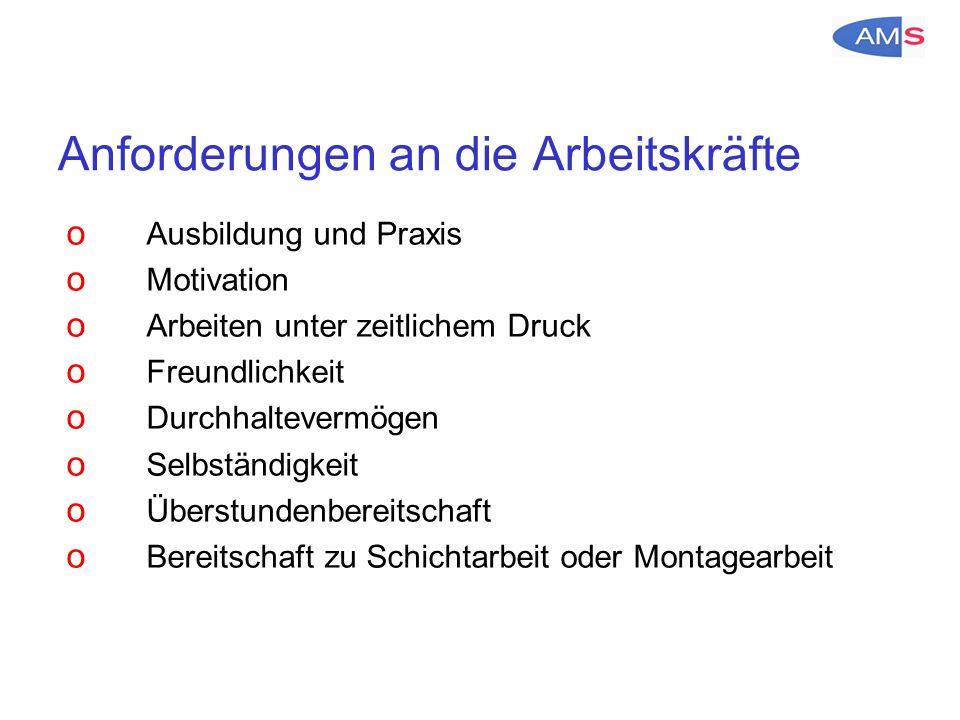 Arbeitsuche in Österreich: oAMS-Stellendatenbank im Internet: http://www.ams.at oZeitungen regional + national oVermittlungsagenturen oInternetseiten von Firmen: Jobangebote + Praktikas oInternetbewerberdatenbanken: e-jobroom, cv-search oEURES-Homepage: http://www.eures.europa.eu/