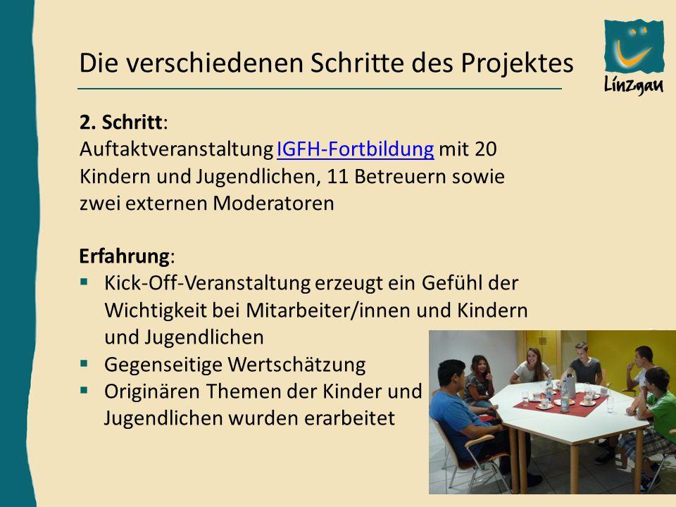 Hardy Frick, Bereichsleiter Außenstelle KN, h.frick@linzgau-kinder-jugendheim.de Die verschiedenen Schritte des Projektes 3.