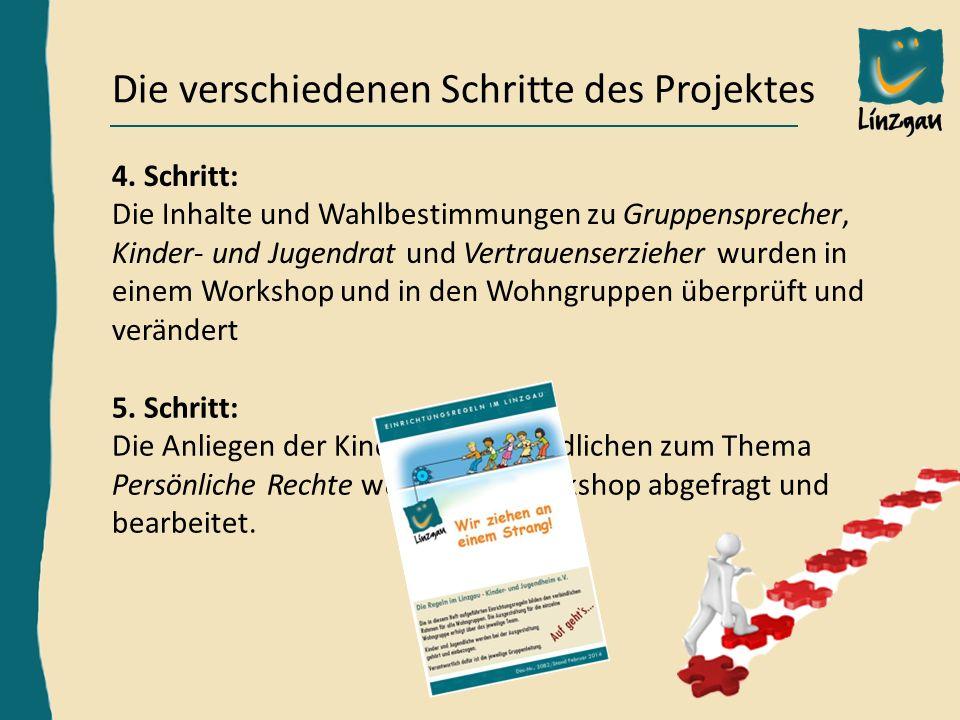 Hardy Frick, Bereichsleiter Außenstelle KN, h.frick@linzgau-kinder-jugendheim.de Die verschiedenen Schritte des Projektes 6.