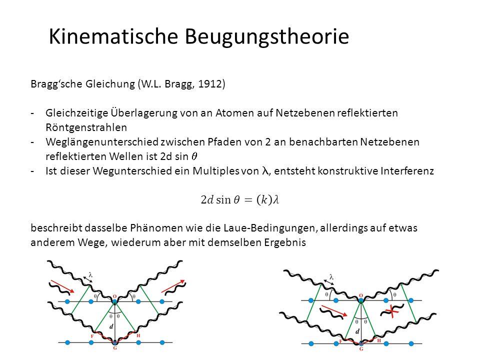 Kinematische Beugungstheorie Bragg'sche Gleichung (W.L. Bragg, 1912)