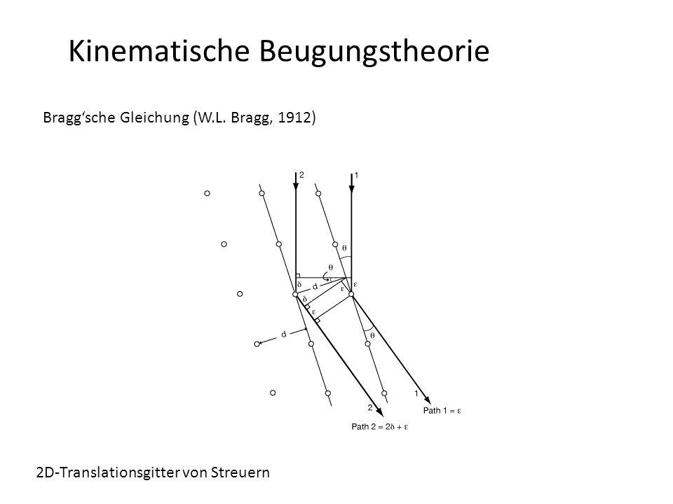 Kinematische Beugungstheorie Bragg'sche Gleichung (W.L.