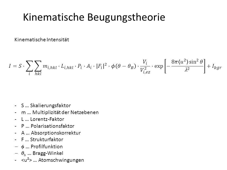Kinematische Beugungstheorie Kinematische Intensität – Skalierungsfaktor -enthält die Beiträge der Thomson-Streuung -abhängig von der Primärintensität und dem instrumentellen Aufbau -in einen bestimmten Raumwinkel gestreute Intensität -gesamte gestreute Intensität (Integral über alle Raumwinkel) -P/I 0 = 6.7 · 10 -25 cm 2 : Streuquerschnitt für Thomson-Streuung -viz.