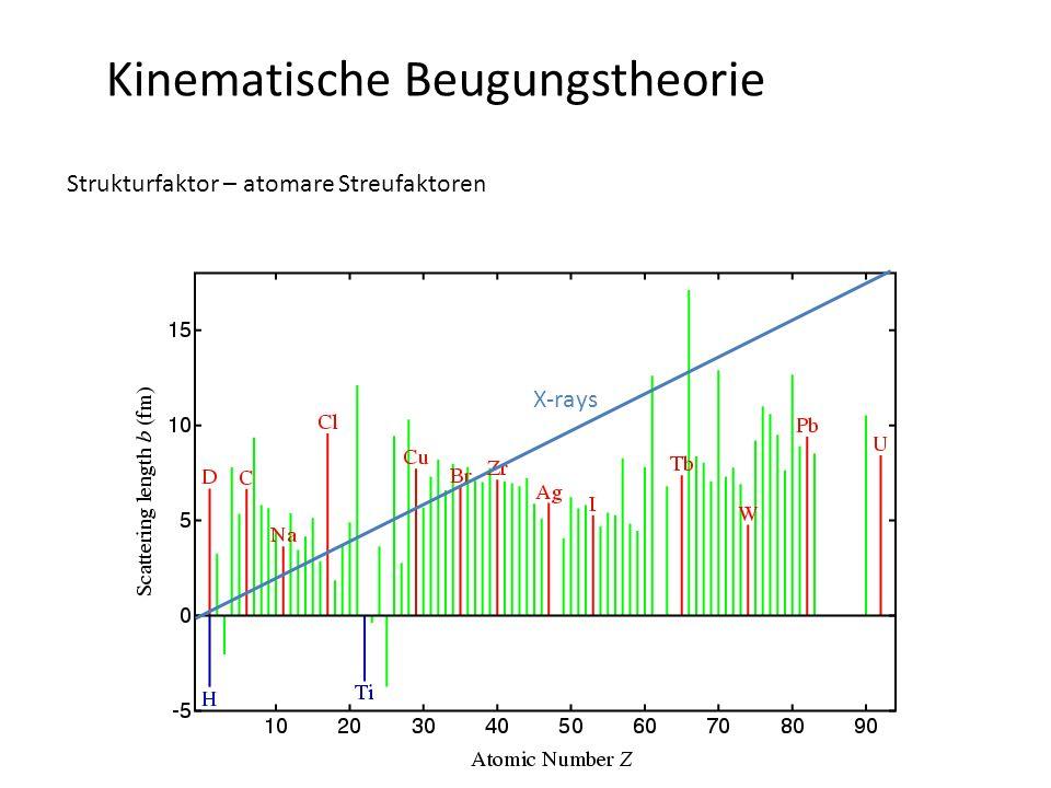 Kinematische Beugungstheorie Strukturfaktor – Periodizität/Symmetrie des Gitters -Friedel-Gesetz: gebeugte Intensitäten von reziproken Gitterpunkten mit positivem und negativem r* sind identisch (durch Inversionszentrum verbunden) mit Symmetrieoperator aus dem direkten Raum: Änderung der Phase, Amplitude ist konstant Strukturfaktoren bei pos.