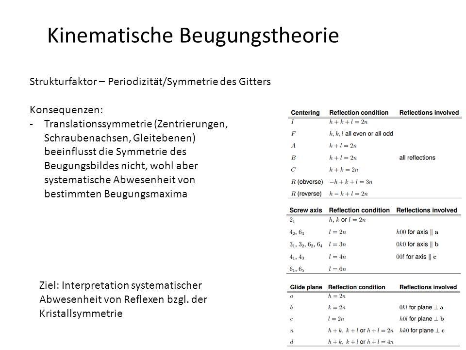 Kinematische Beugungstheorie Strukturfaktor – systematische Auslöschungen