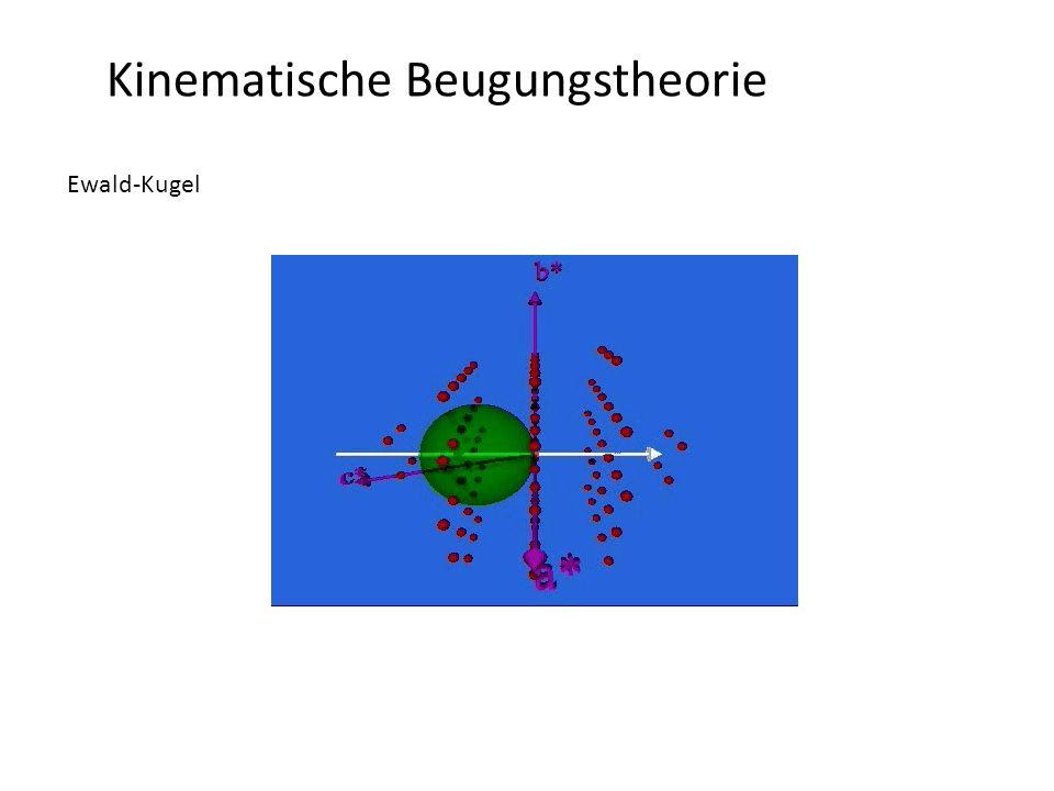 Kinematische Beugungstheorie Limitierter Bereich -Nur reziproke Gitterpunkte, welche weniger als 2k s vom Ursprung des reziproken Raumes entfernt liegen können in Reflexionsstellung kommen -Nur bei entsprechend kleinen Wellenlängen ist die Ewald-Kugel groß genug, dass reziproke Gitterpunkte die Laue-Bedingungen erfüllen können:  keine Beugung an Kristallen mit sichtbarem Licht