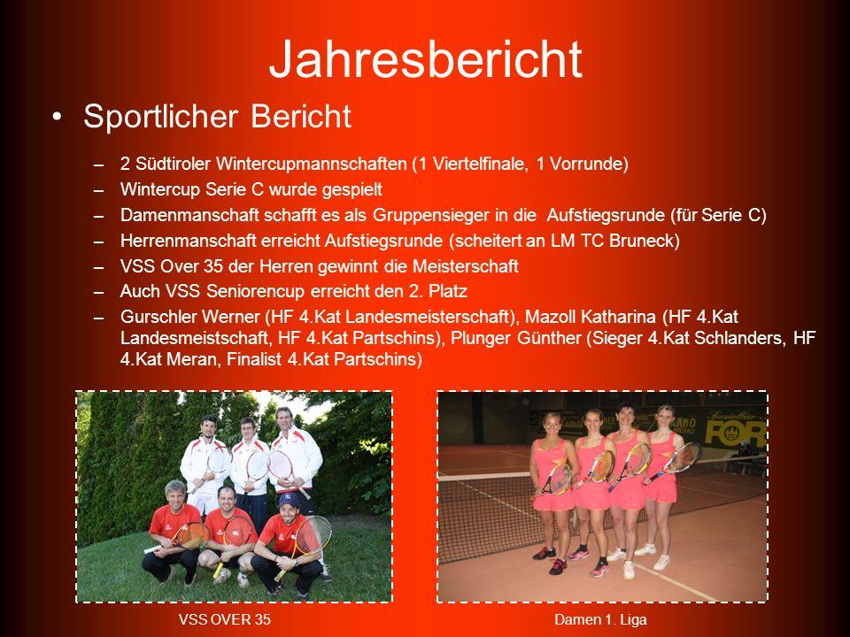 Jahresbericht Events, Turniere und Kurse –Fit Jugendturnier in der Tennishalle Naturns –1.