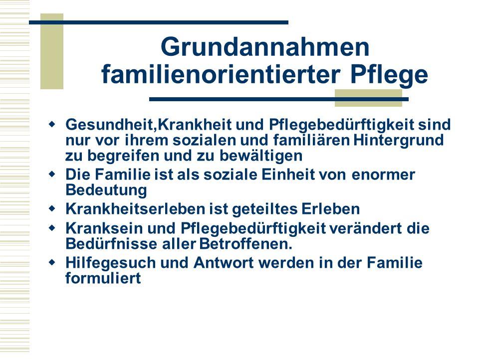 Grundannahmen familienorientierter Pflege  Bereitstellung familialer Hilfen  Lebenszyklen, Wesen und Art der Erkrankung sowie der Pflegebedürftigkeit, soziale und kulturelle Aspekte sowie der Versorgungskontext sind beeinflussende Faktoren.