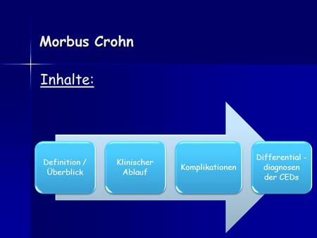Morbus Crohn Inhalte: Differential -diagnosen der CEDs