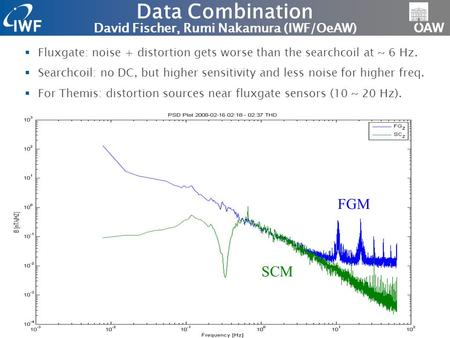 1IWF/ÖAW GRAZ Data Combination David Fischer, Rumi Nakamura (IWF/OeAW)  Fluxgate: noise + distortion gets worse than the searchcoil at ~ 6 Hz.  Searchcoil: