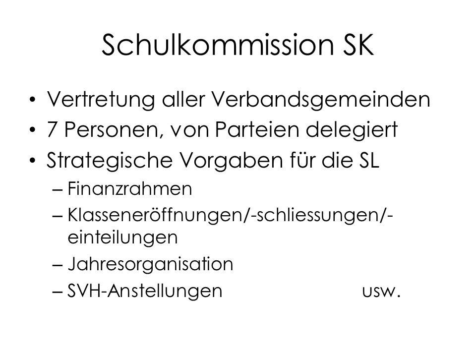 Schulleitung SL PSH (Primarstufe Hilterfingen) – 12 Klassen, SL Beatrice Herzig – Kindergärten: Chartreuse, OSH, Haberzelg – Schulhäuser: Eichbühl, Dorf/Pavillon1.-4.