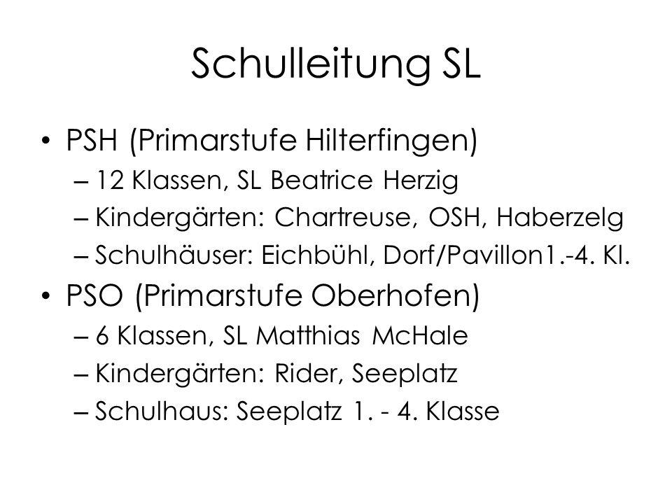 MSO (Mittelstufe Oberhofen) – 6 Klassen, SL Matthias McHale – Schulanlage Friedbühl, alle 5./6.