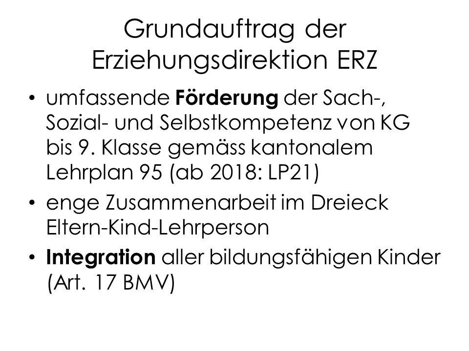 Auftrag Integration Konzept der ERZ «Integration und besondere Massnahmen IBEM» gemäss Verordnung BMV 2007 Zusätzliche Lektionen zum Grundpensum  Spezialunterricht – Integrative Förderung IF – Logopädie LOG – Psychomotorik PM – Deutsch als Zweitsprache DaZ