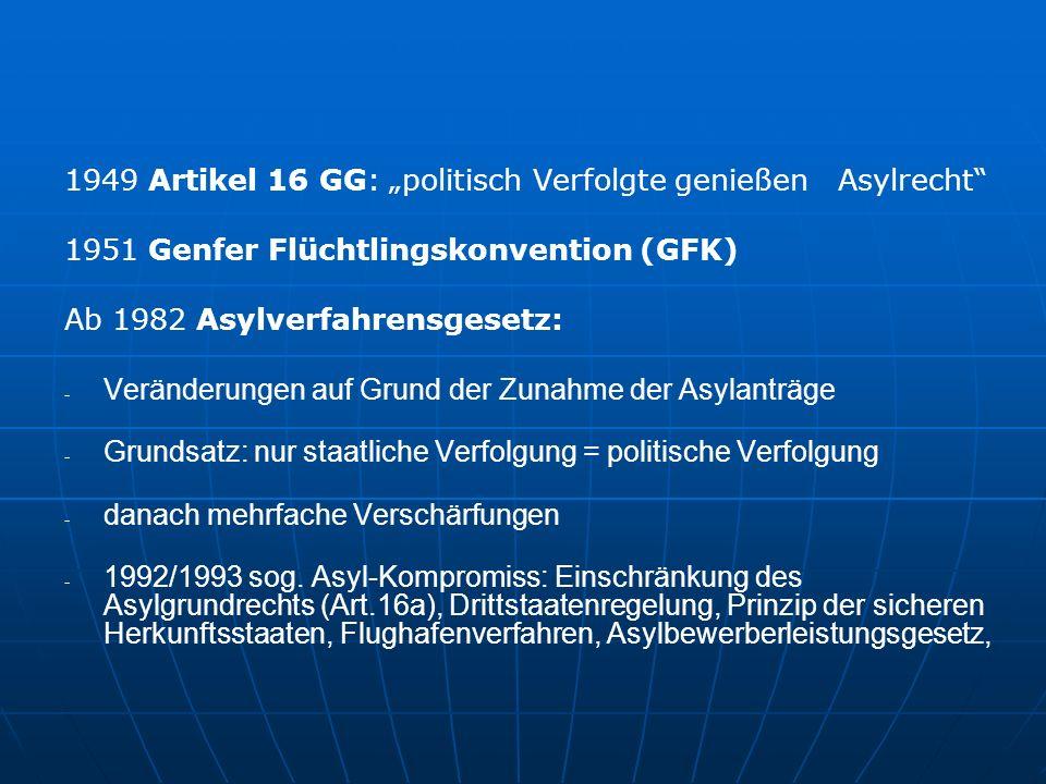 """1949 Artikel 16 GG: """"politisch Verfolgte genießen Asylrecht 1951 Genfer Flüchtlingskonvention (GFK) Ab 1982 Asylverfahrensgesetz: - - Veränderungen auf Grund der Zunahme der Asylanträge - - Grundsatz: nur staatliche Verfolgung = politische Verfolgung - - danach mehrfache Verschärfungen - - 1992/1993 sog."""