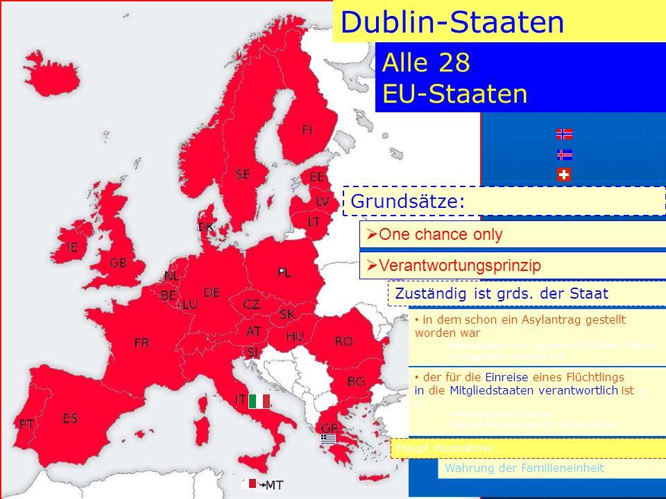 Dublin-Staaten Alle 28 EU-Staaten Grundsätze:  One chance only  Verantwortungsprinzip der für die Einreise eines Flüchtlings in die Mitgliedstaaten verantwortlich ist z.