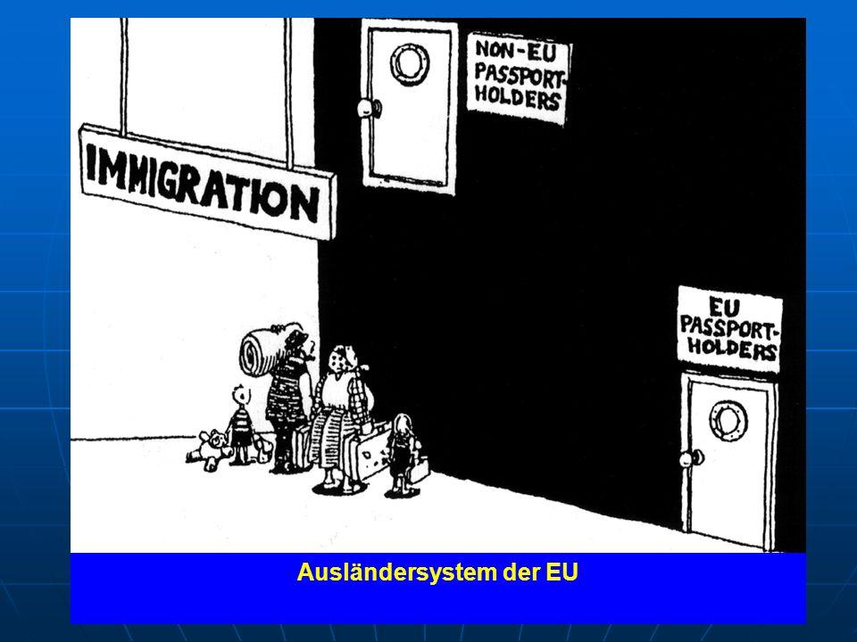 Ausländersystem der EU