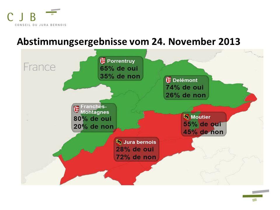 Folgen der Abstimmung Das klare Abstimmungsergebnis vom 24.