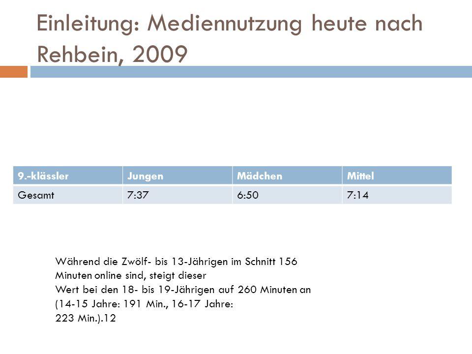 Internetnutzung bei Jugendlichen AlterDauer 12-13-Jahre156 Min.