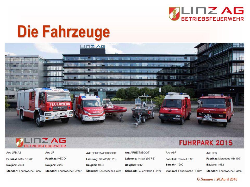 G.Saumer / 20.April 2016 Die Standorte Feuerwache BahnWienerstraße 383 Feuerwache CenterWienerstraße 151 Feuerwache FHKW Nebingerstr.1 Feuerwache Hafen Regensburgerstr.
