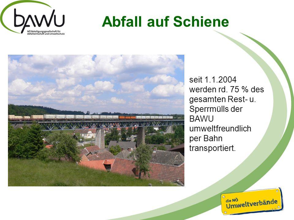 Transport per Bahn Container werden am nächsten Tag bei der EVN/AVN ausgeleert und am darauffolgenden Tag an die Umladestation zurückgebracht 18