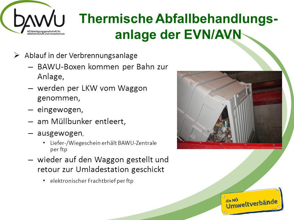 Bahnentladung AVN Dateipfad eingeben 20 BAWU Boxen werden mit 4-achs LKW von Waggon gezogen… …und in Bunker entleert