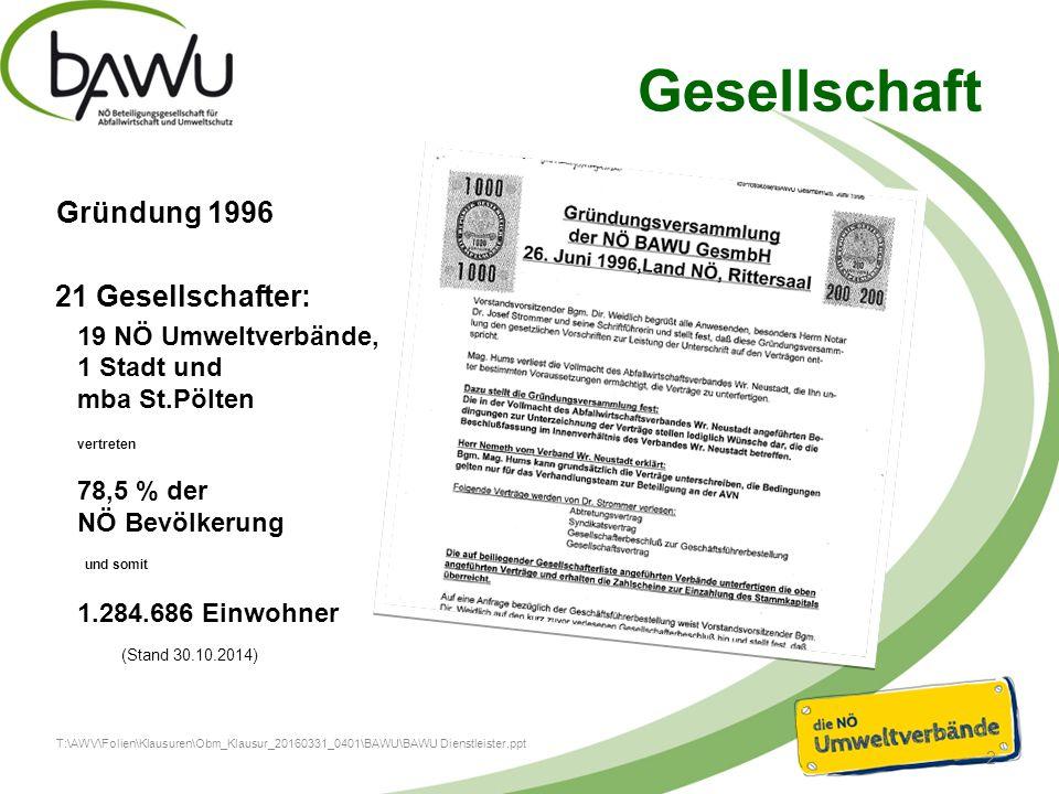 Personen Geschäftsführer: Mag.Christian Beck (1996 bis 2009: Dir.