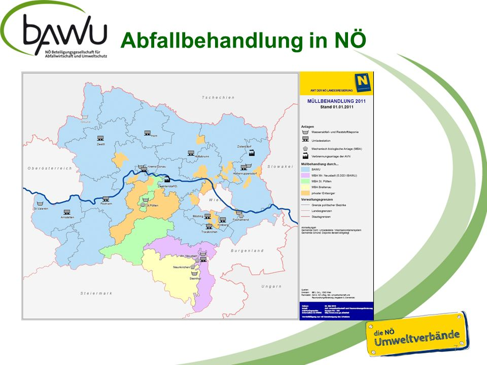 11 Umladestationen 8 Errichtung durch die NÖ Umweltverbände in: Amstetten Pöchlarn Krems Klein-Schönau Sigmundsherberg Hollabrunn (Hohenruppersdorf) Himberg Mödling Traiskirchen Wr.