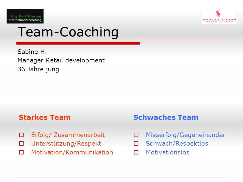 Team-Coaching MPA Sabine H.
