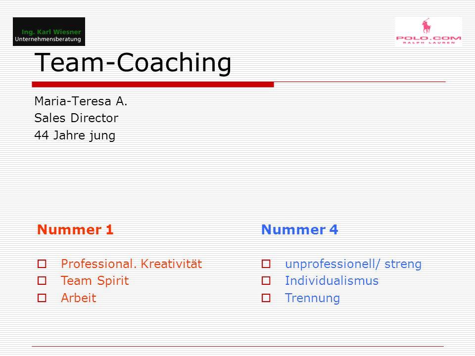 Team-Coaching MPA Maria A.