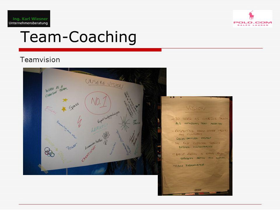 Team-Coaching Team Identiy RL-LIONS