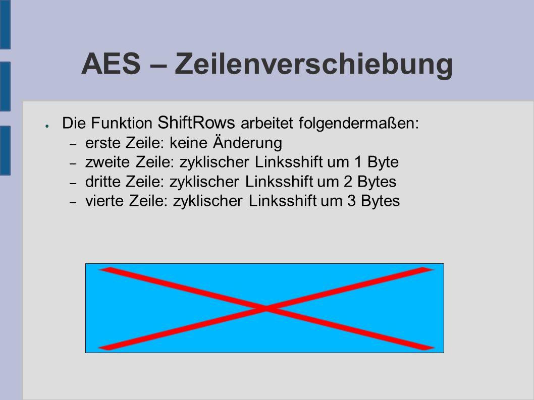 AES - Spaltenmischung ● Funktion MixColumns sorgt für Diffusion innerhalb der Spalten.